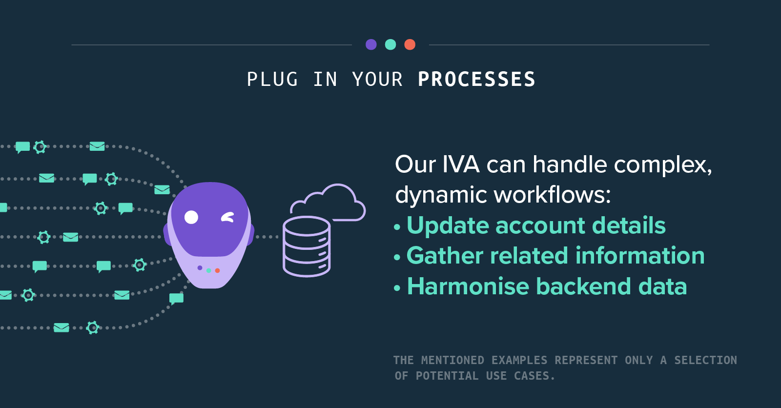 Plug in your Processes - Our IVA can handle complex, dynamic workflows: Update account details Gather related information Harmonise backend data