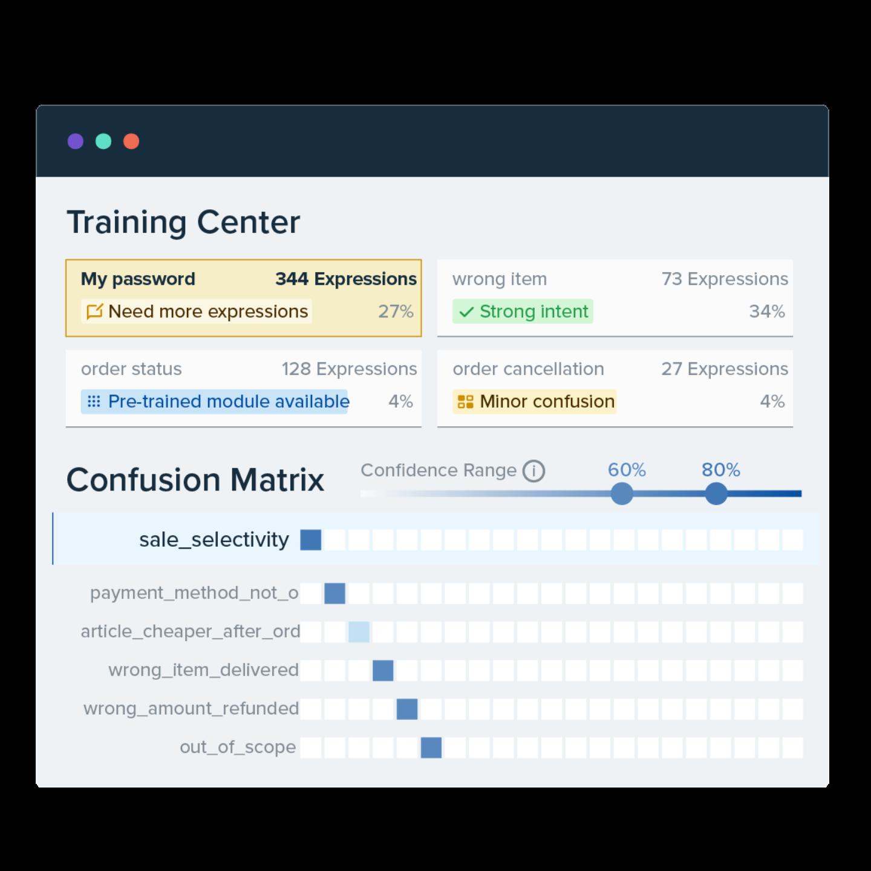 Training center and Confusion matrix keyvisual 01