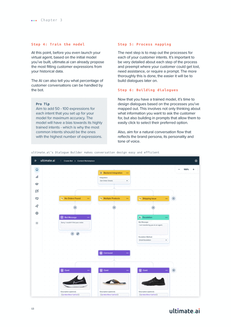 How To Activate Your First Virtual Agent with Zendesk v3 Page 13